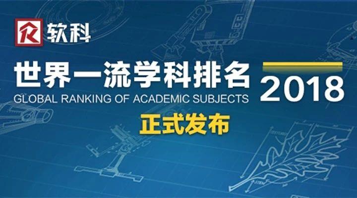 软科世界一流学科排名